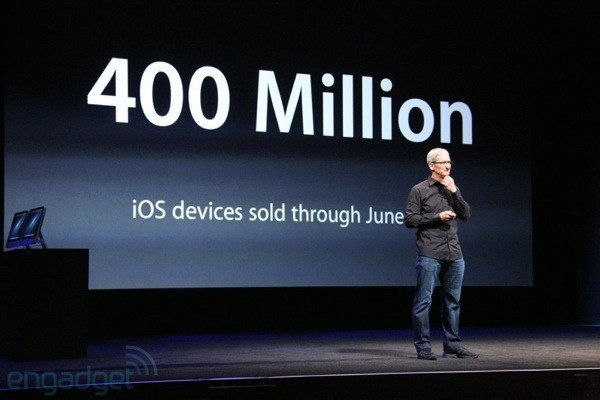 Neden MacOS ?