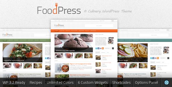 15 Adet WordPress Yemek Teması