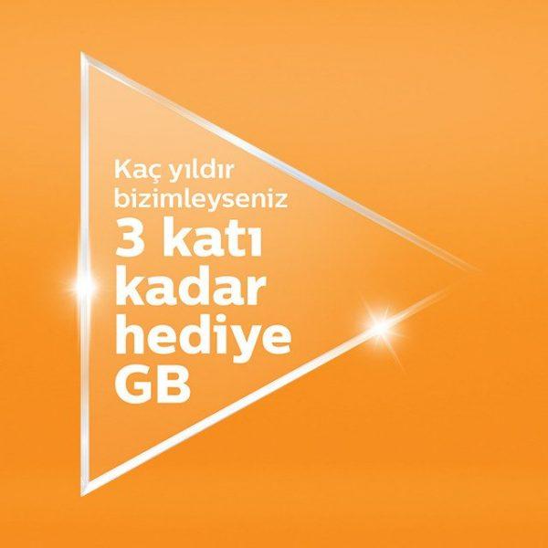 Türktelekom Bedava İnternet Kampanyasına Nasıl Katırsınız?
