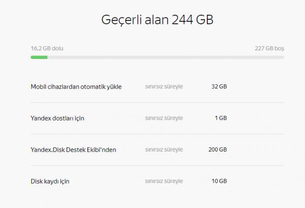 Yandex Disk Alan Satın Alma Ve Alanı Yönetme Nasıl Yapılır?