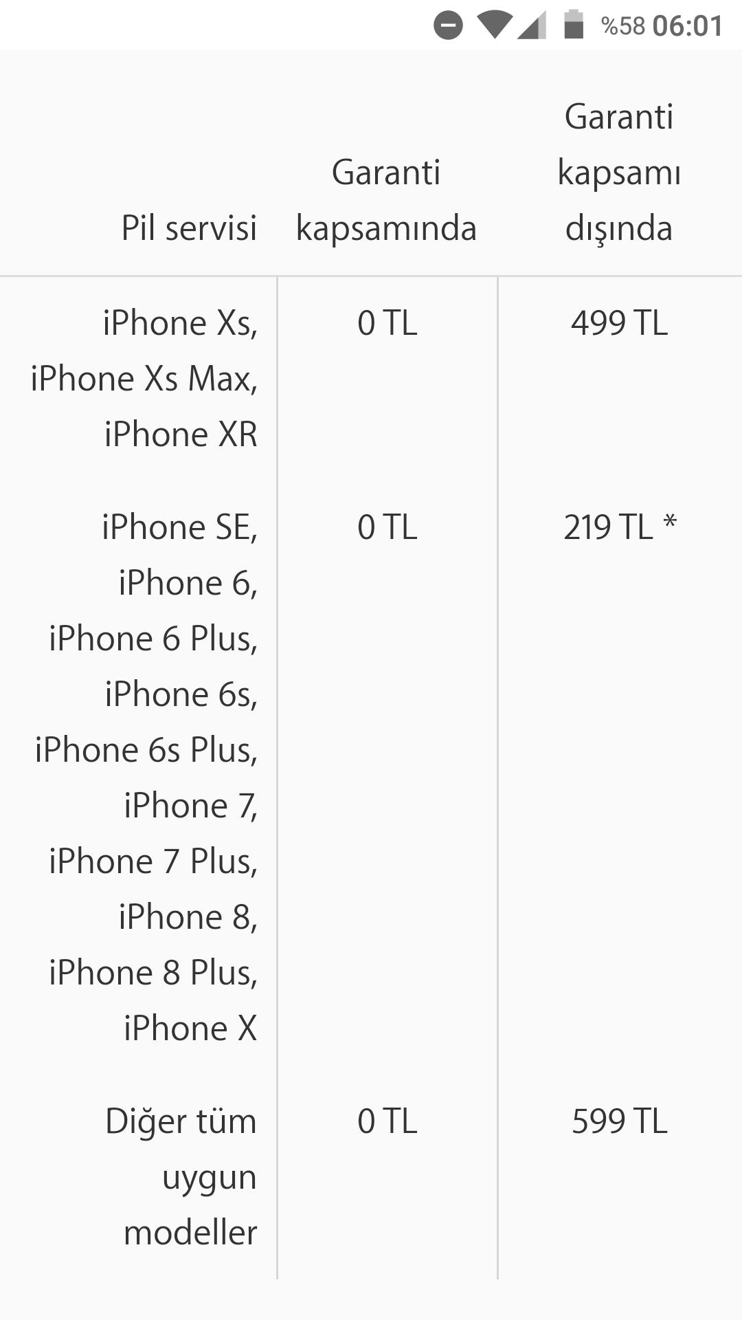 Apple Teknik Servis Ücretleri Ne Kadar?
