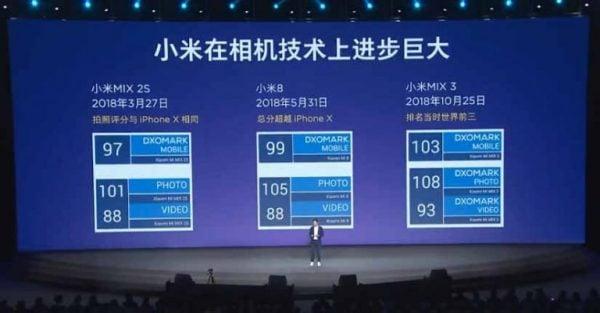 Xiaomi Mi 9'un Kamerası Nasıl?