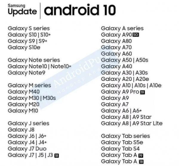 Samsung'un Android 10 Listesi Ortaya Çıktı